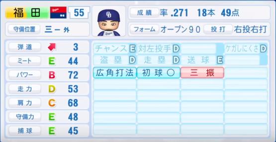 福田_中日ドラゴンズ_パワプロ能力データ_2018年シーズン終了時