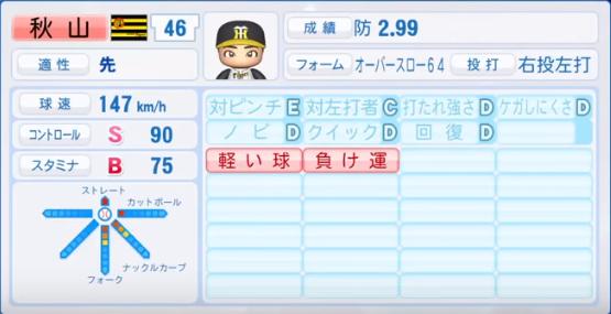秋山(投手能力)_阪神タイガース_パワプロ能力データ_2018年シーズン終了時