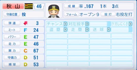 秋山(野手能力)_阪神タイガース_パワプロ能力データ_2018年シーズン終了時