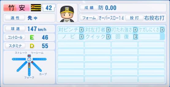 竹安_阪神タイガース_パワプロ能力データ_2018年シーズン終了時