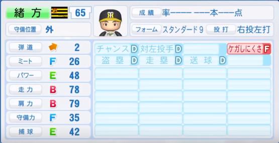 緒方_阪神タイガース_パワプロ能力データ_2018年シーズン終了時