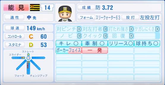 能見_阪神タイガース_パワプロ能力データ_2018年シーズン終了時