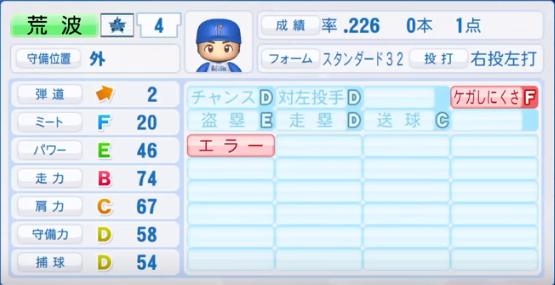 荒波翔_横浜DeNAベイスターズ_パワプロ能力データ_2018年シーズン終了時