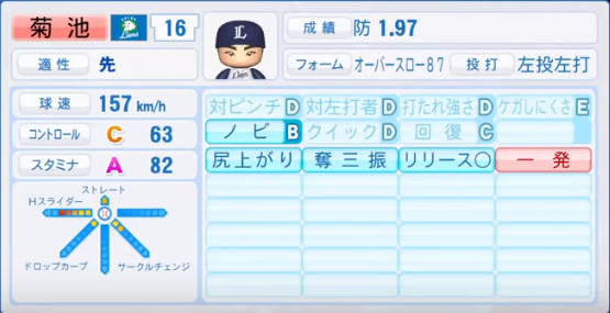 菊池_西武ライオンズ_パワプロ能力データ_2018年シーズン終了時