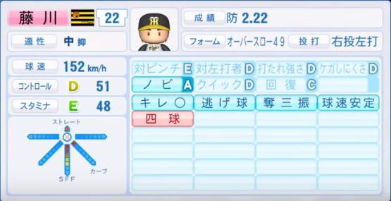 藤川球児_阪神タイガース_パワプロ能力データ_2018年シーズン終了時