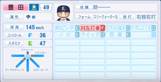 豊田_西武ライオンズ_パワプロ能力データ_2018年シーズン終了時