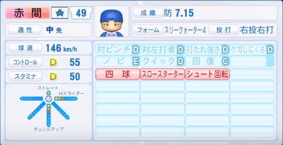 赤間_横浜DeNAベイスターズ_パワプロ能力データ_2018年シーズン終了時