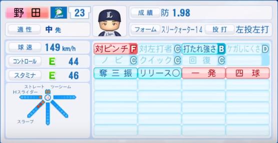 野田_西武ライオンズ_パワプロ能力データ_2018年シーズン終了時