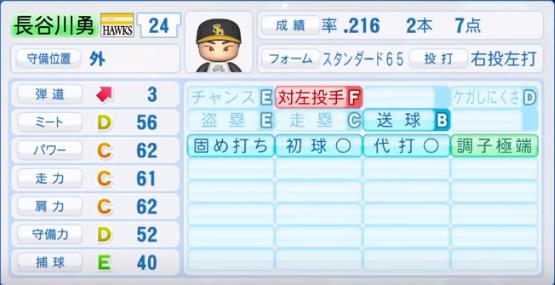長谷川勇也_ソフトバンクホークス_パワプロ能力データ_2018年シーズン終了時