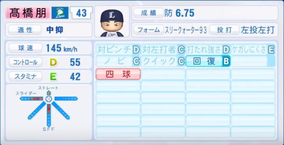 高橋朋_西武ライオンズ_パワプロ能力データ_2018年シーズン終了時
