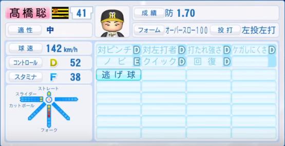 高橋聡文_阪神タイガース_パワプロ能力データ_2018年シーズン終了時