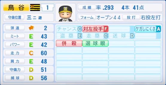 鳥谷敬_阪神タイガース_パワプロ能力データ_2018年シーズン終了時