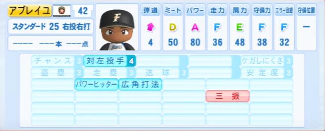 アブレイユ_日本ハムファイターズ_パワプロ能力データ_2013年シーズン終了時