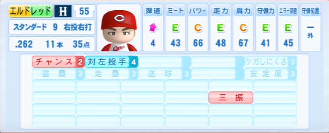 エルドレッド_広島カープ_パワプロ能力データ_2013年シーズン終了時