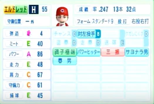 エルドレッド_広島カープ_パワプロ能力データ_2014年シーズン終了時