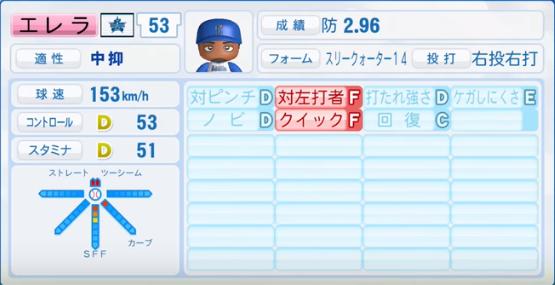エレラ_横浜DeNAベイスターズ_パワプロ能力データ_2016年シーズン終了時