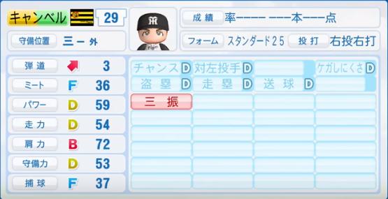 キャンベル_阪神タイガース_パワプロ能力データ_2017年シーズン終了時