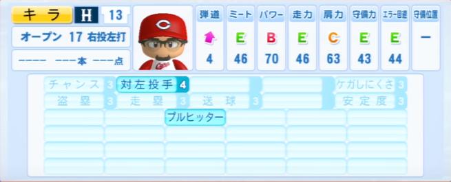 キラ_広島カープ_パワプロ能力データ_2013年シーズン終了時