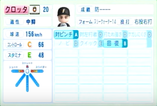 クロッタ_日本ハムファイターズ_パワプロ能力データ_2014年シーズン終了時