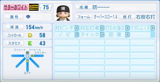 サターホワイト_阪神タイガース_パワプロ能力データ_2016年シーズン終了時