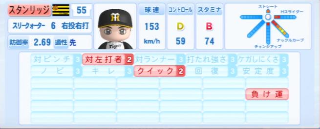 スタンリッジ_阪神タイガース_パワプロ能力データ_2013年シーズン終了時