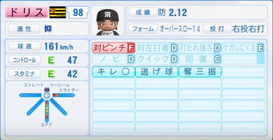 ドリス_阪神タイガース_パワプロ能力データ_2017年シーズン終了時