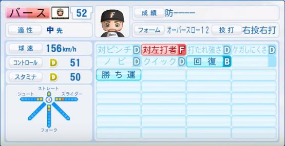 バース_日本ハムファイターズ_パワプロ能力データ_2016年シーズン終了時