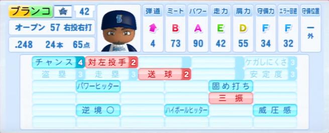 ブランコ_横浜DeNAベイスターズ_パワプロ能力データ_2013年シーズン終了時