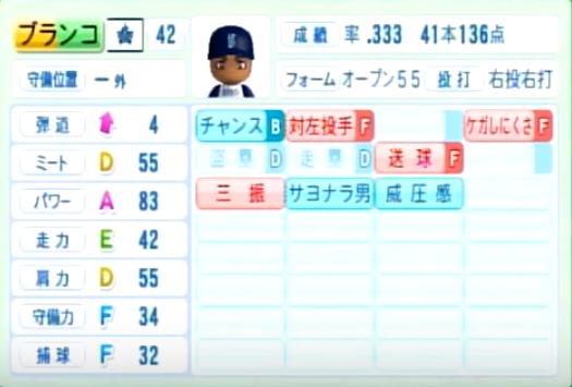 ブランコ_横浜DeNAベイスターズ_パワプロ能力データ_2014年シーズン終了時