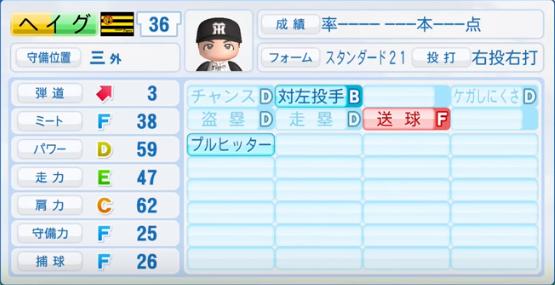 ヘイグ_阪神タイガース_パワプロ能力データ_2016年シーズン終了時