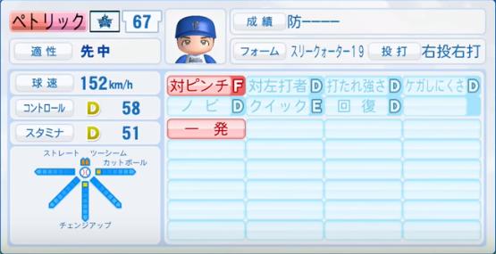 ペトリック_横浜DeNAベイスターズ_パワプロ能力データ_2016年シーズン終了時