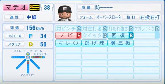 マテオ_阪神タイガース_パワプロ能力データ_2016年シーズン終了時