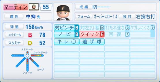 マーティン_日本ハムファイターズ_パワプロ能力データ_2016年シーズン終了時