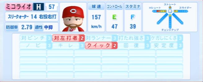 ミコライオ_広島カープ_パワプロ能力データ_2013年シーズン終了時