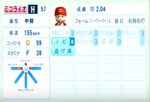 ミコライオ_広島カープ_パワプロ能力データ_2014年シーズン終了時