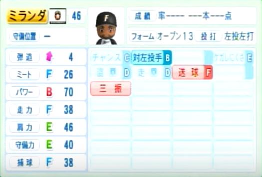ミランダ_日本ハムファイターズ_パワプロ能力データ_2014年シーズン終了時