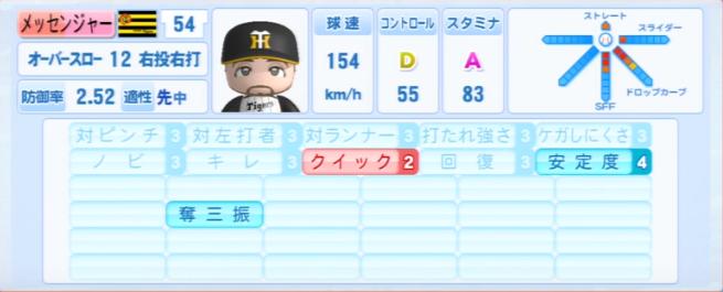 メッセンジャー_阪神タイガース_パワプロ能力データ_2013年シーズン終了時