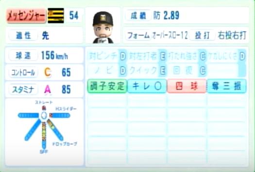 メッセンジャー_阪神タイガース_パワプロ能力データ_2014年シーズン終了時