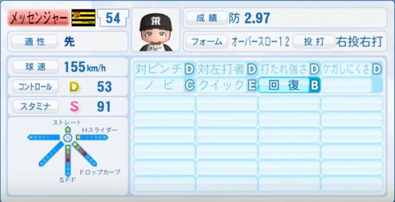 メッセンジャー_阪神タイガース_パワプロ能力データ_2016年シーズン終了時