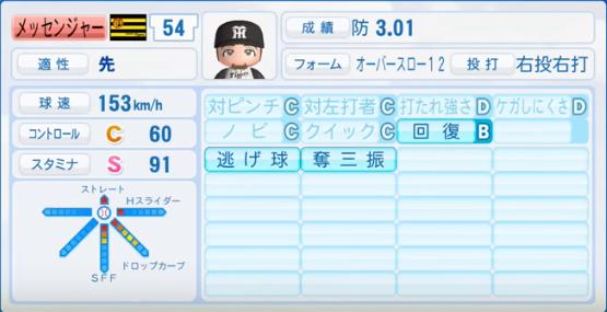 メッセンジャー_阪神タイガース_パワプロ能力データ_2017年シーズン終了時