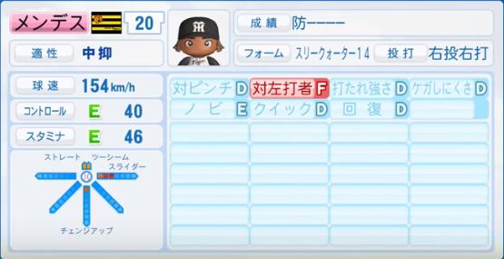 メンデス_阪神タイガース_パワプロ能力データ_2017年シーズン終了時