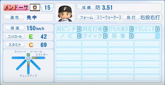 メンドーサ_日本ハムファイターズ_パワプロ能力データ_2016年シーズン終了時