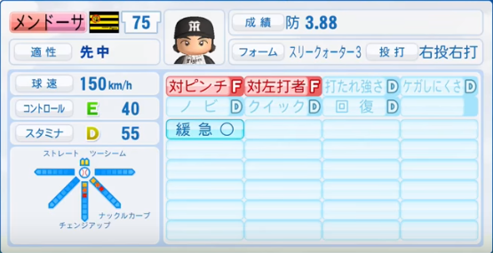 メンドーサ_阪神タイガース_パワプロ能力データ_2017年シーズン終了時