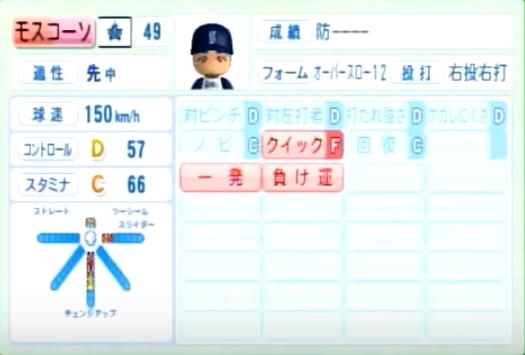 モスコーソ_横浜DeNAベイスターズ_パワプロ能力データ_2014年シーズン終了時