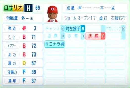 ロサリオ_広島カープ_パワプロ能力データ_2014年シーズン終了時
