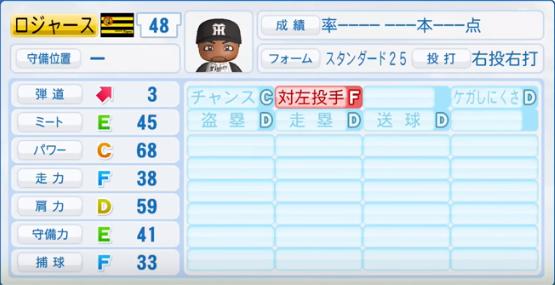 ロジャース_阪神タイガース_パワプロ能力データ_2017年シーズン終了時