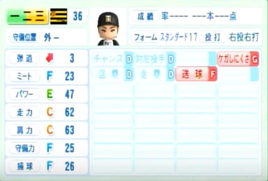 一二三_阪神タイガース_パワプロ能力データ_2014年シーズン終了時