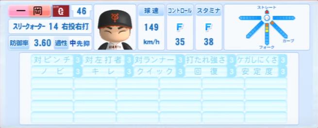 一岡竜司_巨人_パワプロ能力データ_2013年シーズン終了時