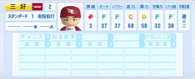 三好_楽天イーグルス_パワプロ能力データ_2013年シーズン終了時