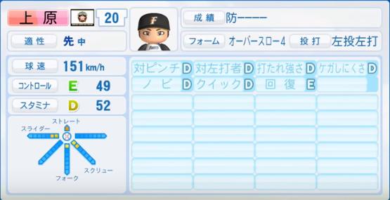 上原_日本ハムファイターズ_パワプロ能力データ_2016年シーズン終了時